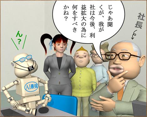 3Dキャラ漫画AI(人工知能)ロボット②2