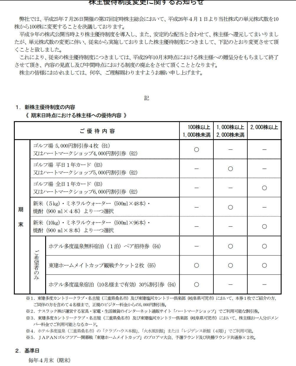 201712東建コーポレーション優待改悪 (2