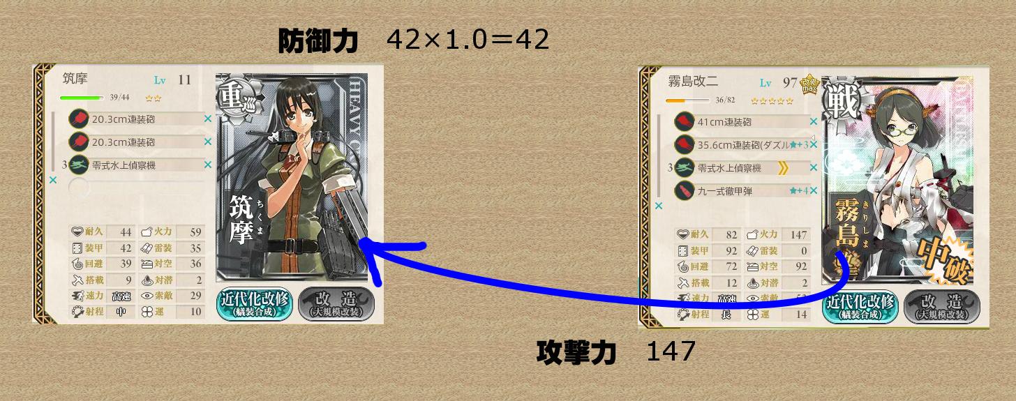 霧島→筑摩