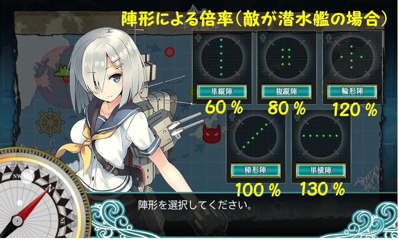 陣形倍率潜水艦