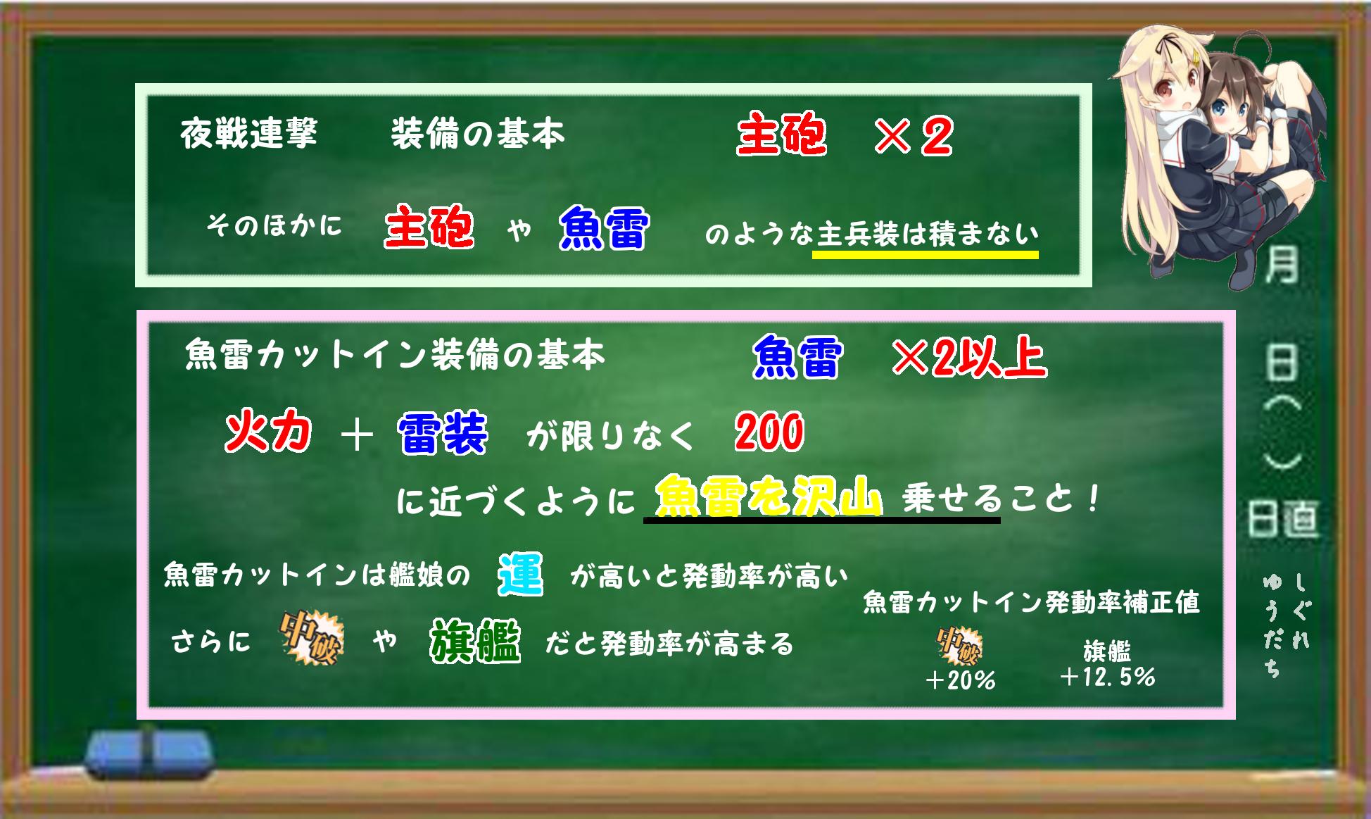 カット イン 魚雷 【艦これ】潜水艦の夜戦・魚雷カットイン 装備例(2021年3月)