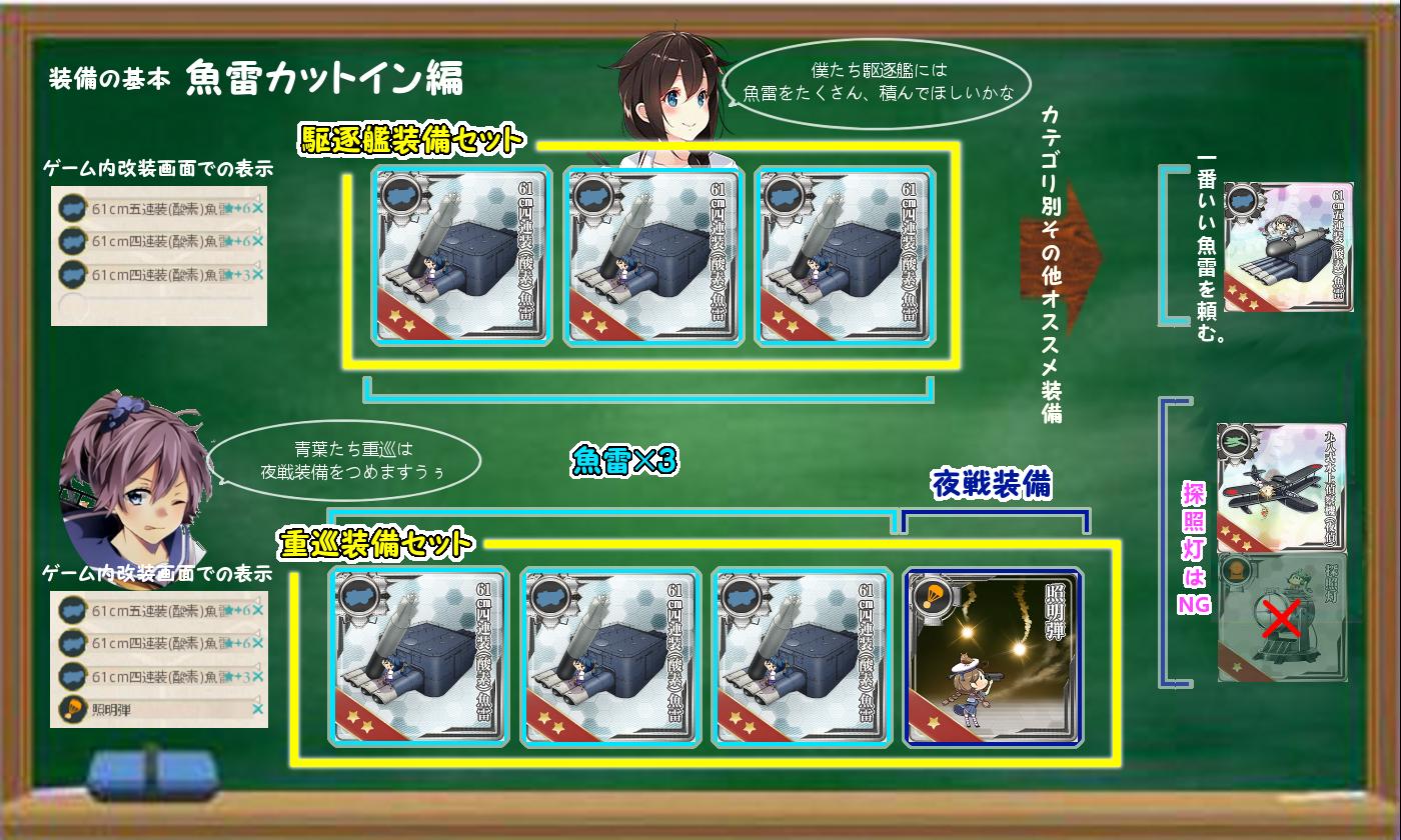 魚雷カットイン2