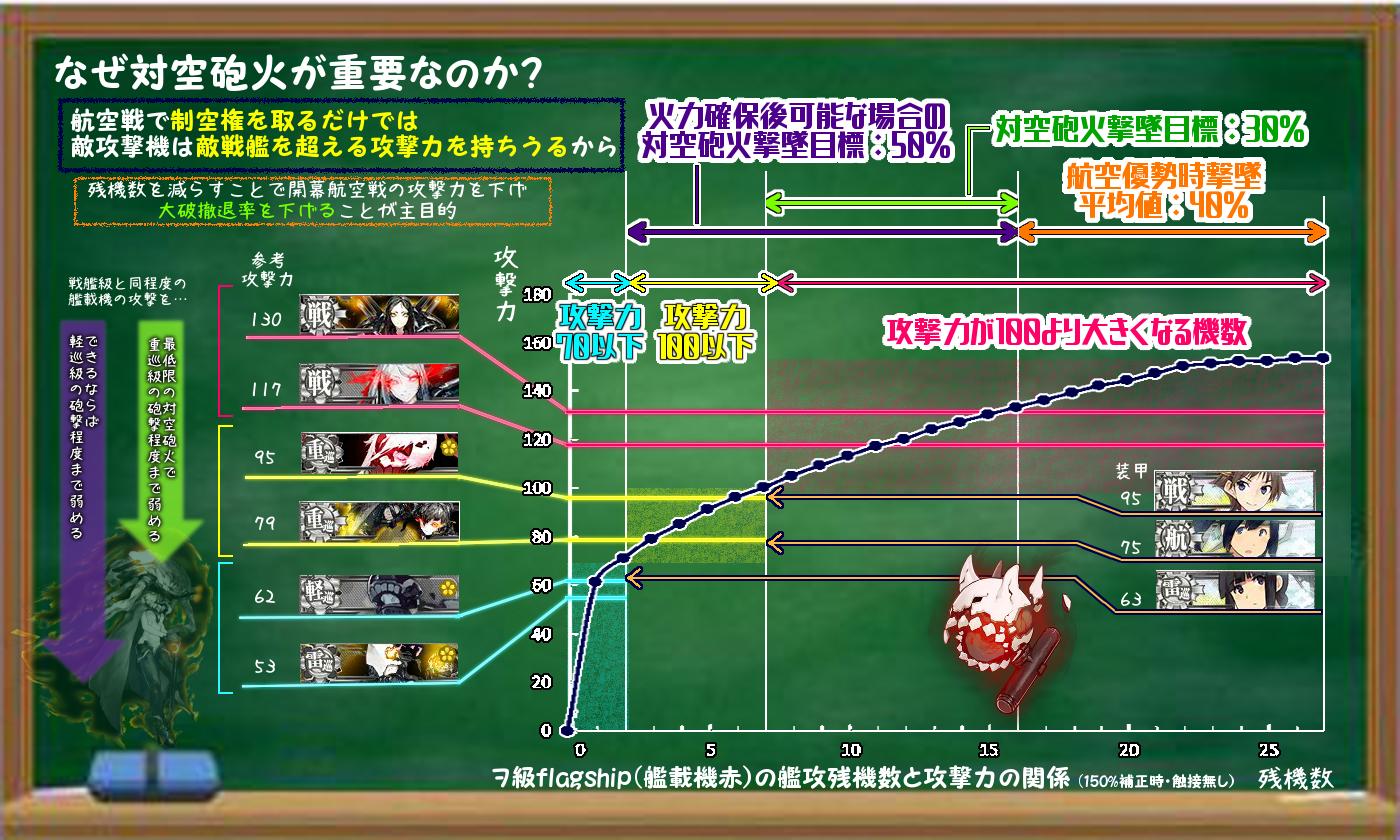 フラヲグラフ