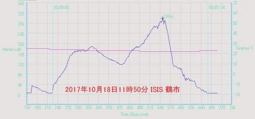 17101803_ISISturu.jpg