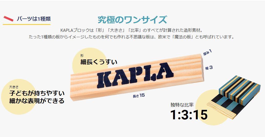KAPLAブロックとは|カプラジャパン公式ホームページ