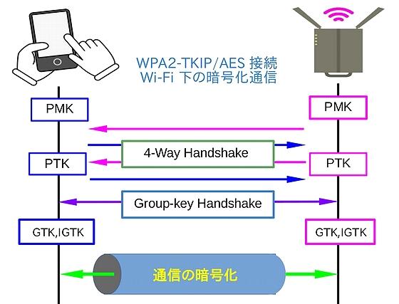 WPA2-TKIP_AES_Auth.jpg