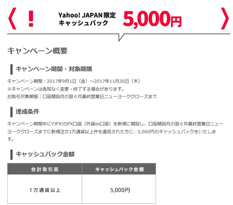YJFX!キャッシュバック1