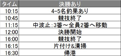 2017k-1_決勝あり