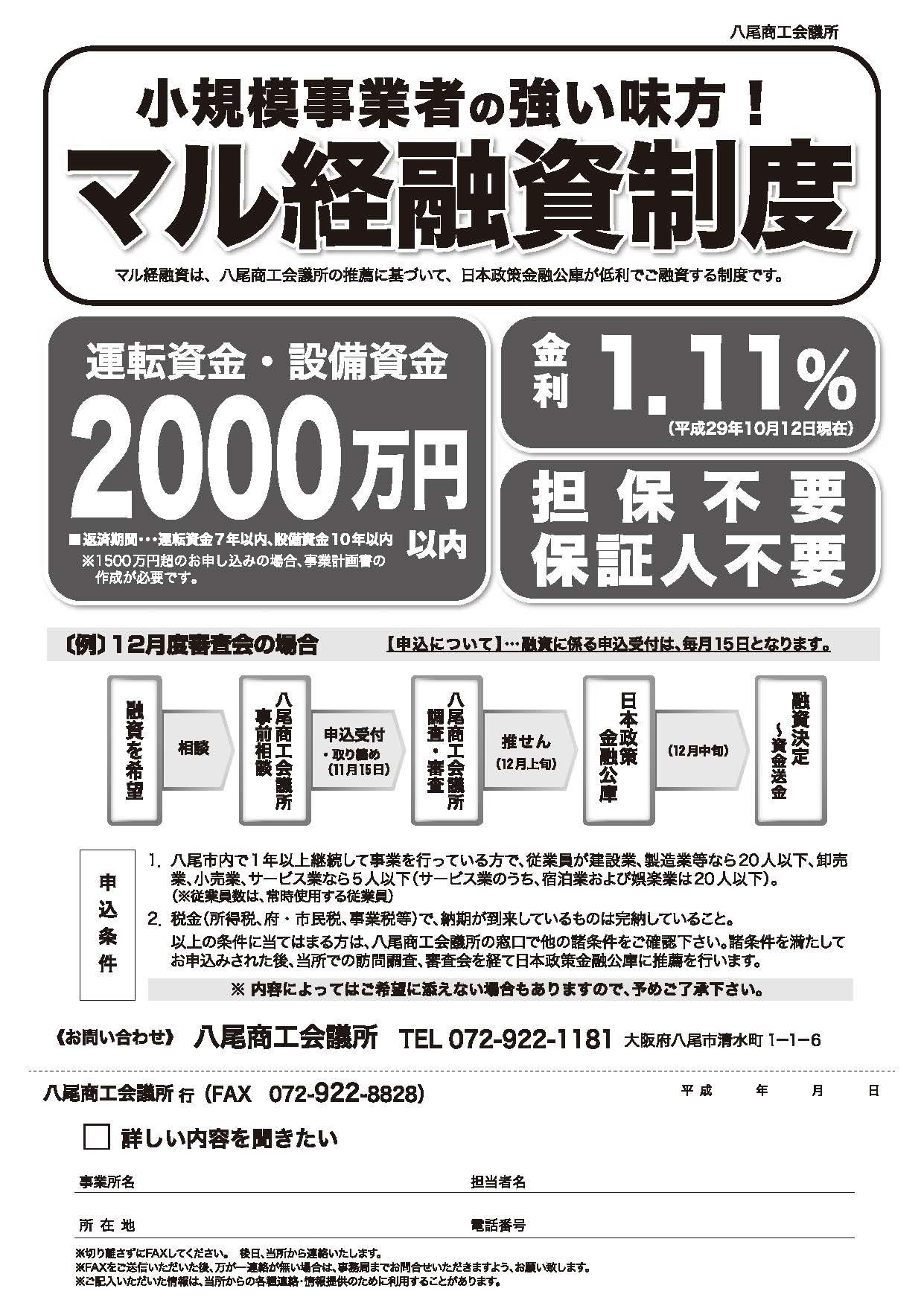 1.11% マル経