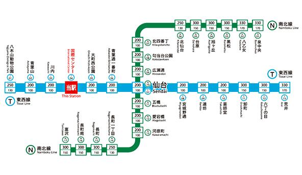 仙台市地下鉄路線図
