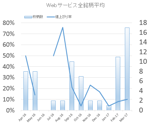 株式情報_2017-5-11_11-54-30_No-00