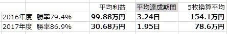 東京総合研究所株式情報_2017-8-15_14-43-6_No-00