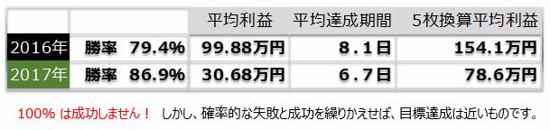 株式情報_2017-8-16_9-41-53_No-00