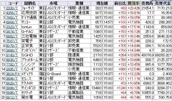 東京総合研究所株式情報_2017-12-14_15-10-9_No-00