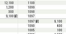 東京総合研究所株式情報_2017-12-19_8-53-10_No-00