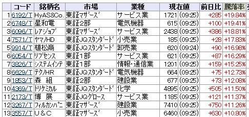 東京総合研究所株式情報_2018-1-22_9-25-49_No-00