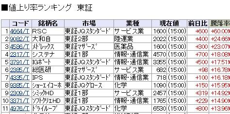 東京総合研究所株式情報_2018-2-2_15-25-6_No-00
