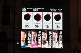 B.LEAGUE ALL-STAR GAME 2018 in 熊本(Bリーグオールスター)~オールスターゲーム編~