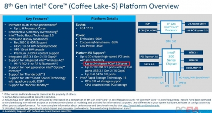 Coffee Lake 2 (2017年8月3日)