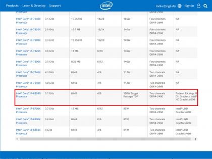 Core i7 8809G (2018年1月2日)