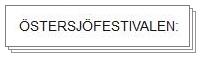 グーグル翻訳センセイに入れてみても日本語に翻訳してもらえないワケですがΣ(- -) な音楽祭の話♪他。