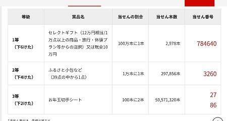 2018 お年玉くじ当選番号_450