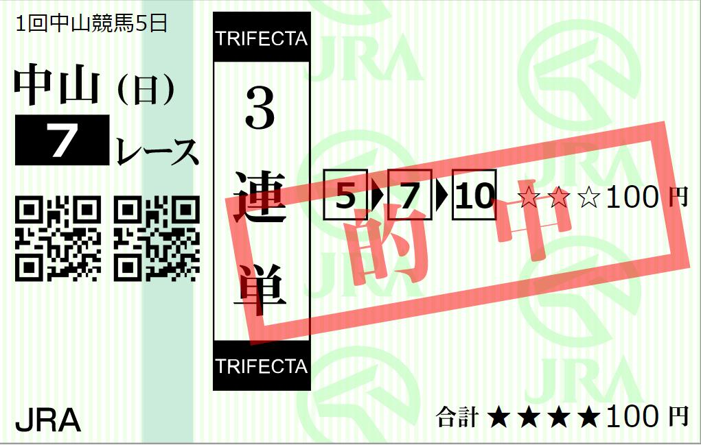 1月14日中山7R