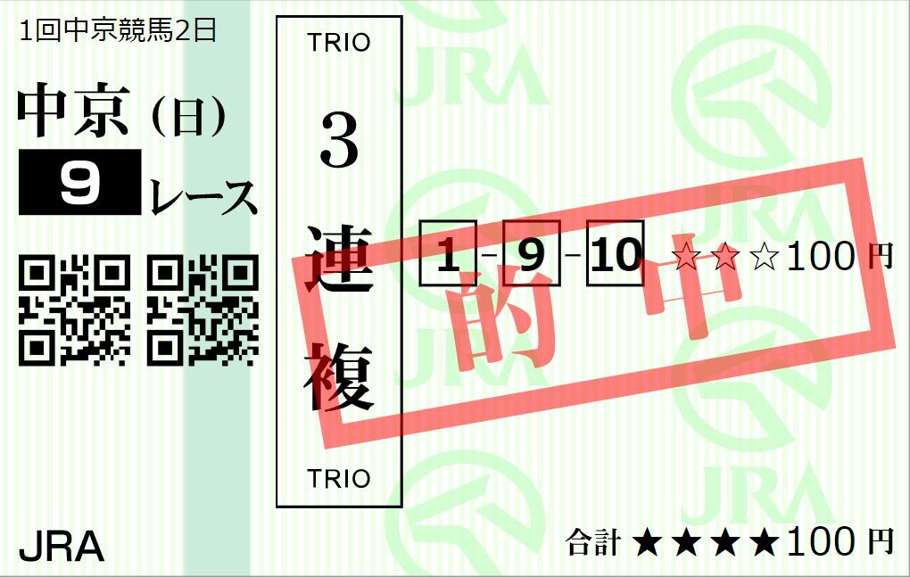 1月14日中京9R
