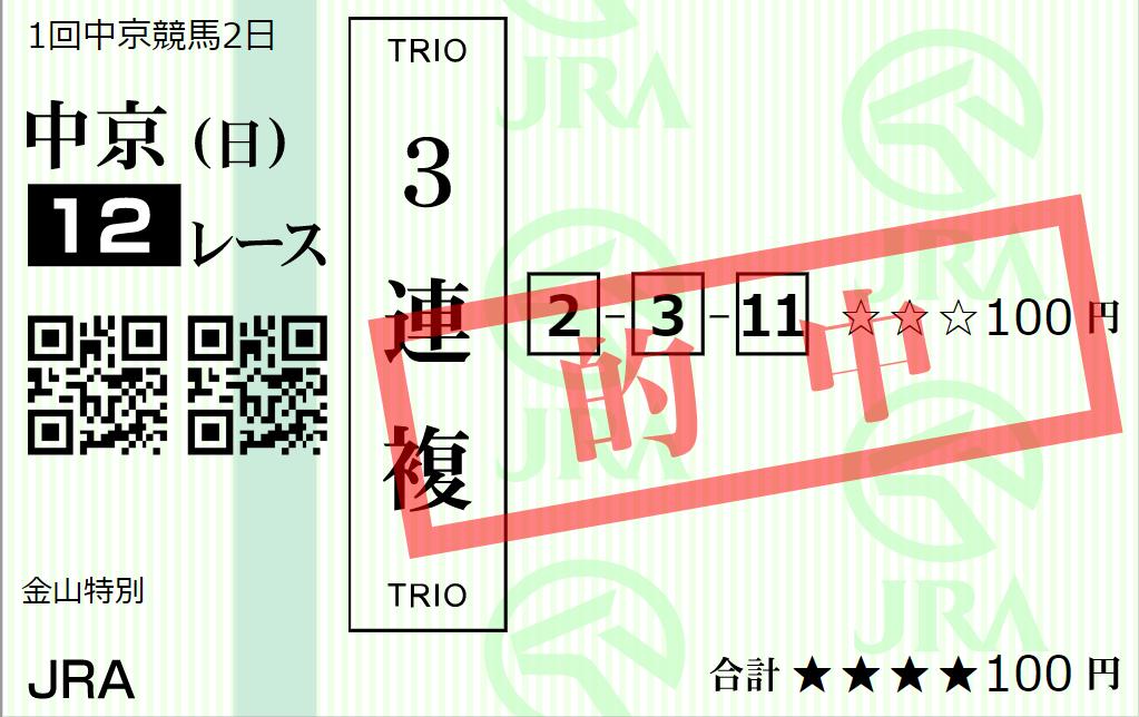 1月14日中京12R