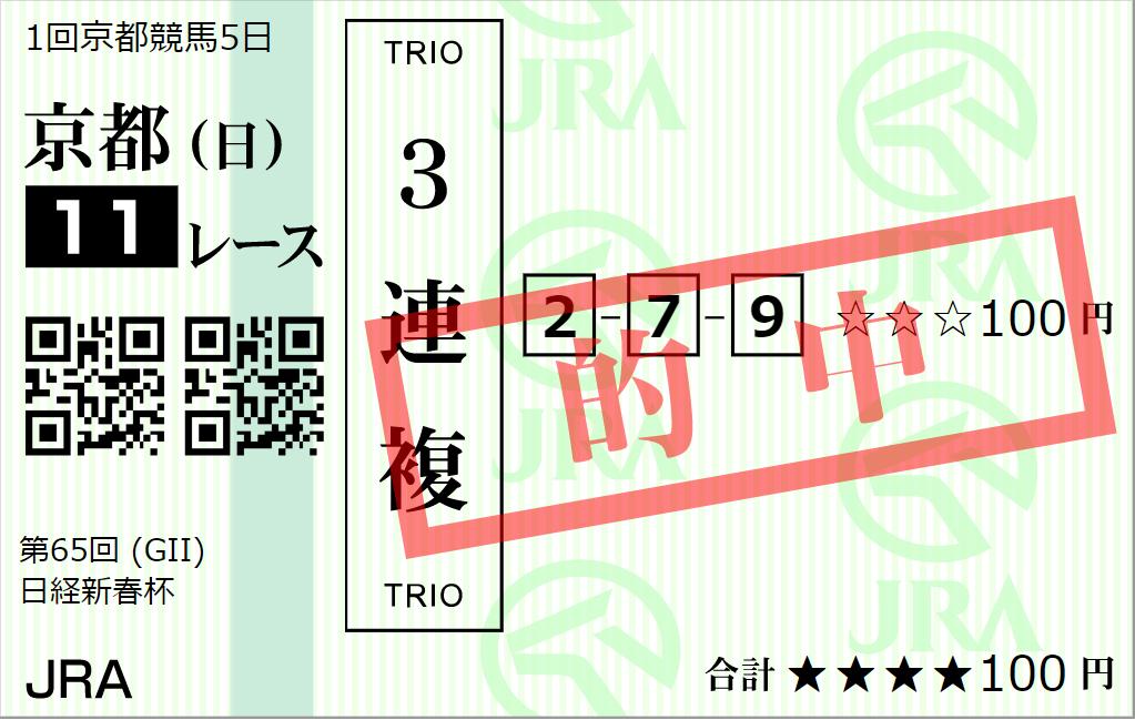 1月14日京都11R 日経新春杯