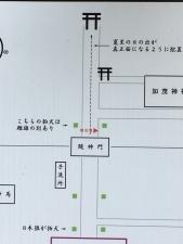 神社の軸線2