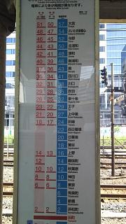 20170521時刻表