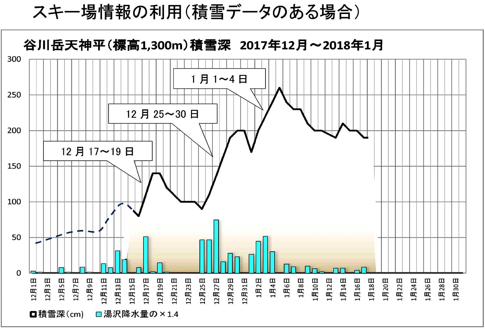 関東雪崩(35)