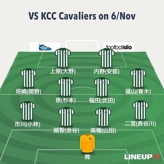 KCC Cavaliers