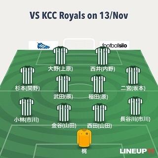 201171113 KCC royals