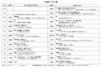 中四国高P連鳥取大会テーマ募集 3
