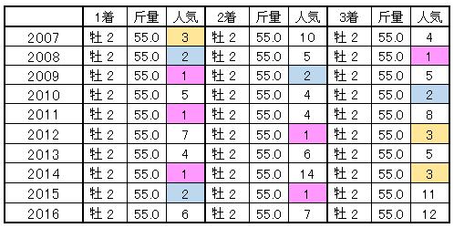 asahi003.png