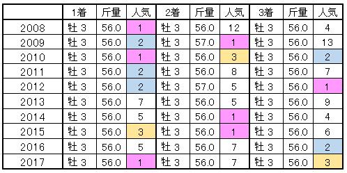keiseihai001.png