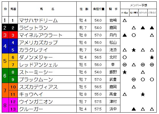 kyoutokinpai004.png