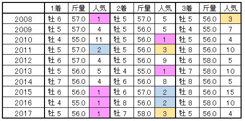 negishi001.png