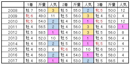 nikeishinsyun001.png