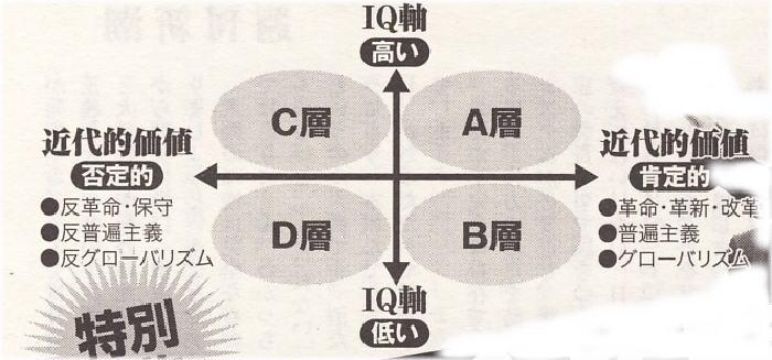 B層 01