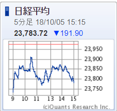 181005nikkei.png