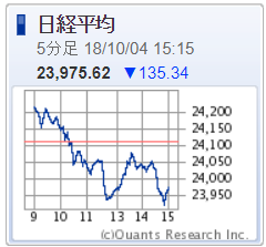 20181004_nikkei.png