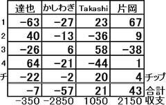 20171124KEKKAHYO.jpg
