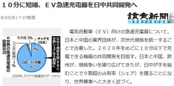 news10分に短縮、EV急速充電器を日中共同開発へ