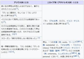 wikiアリウス派