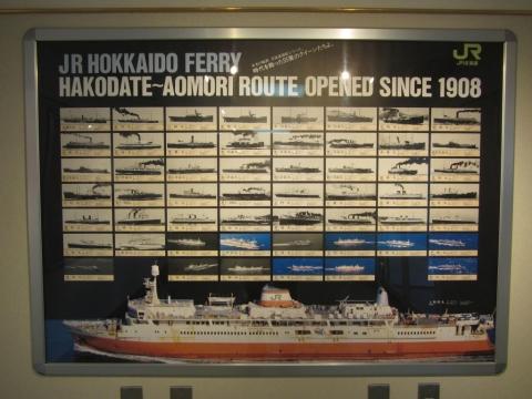 青函連絡船のポスター
