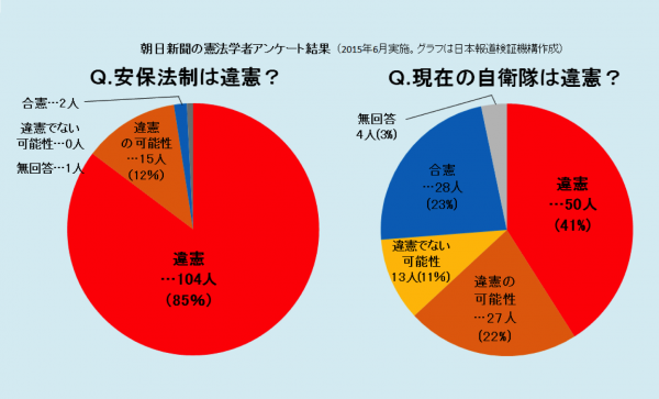 asahi_question4_5_graph.png