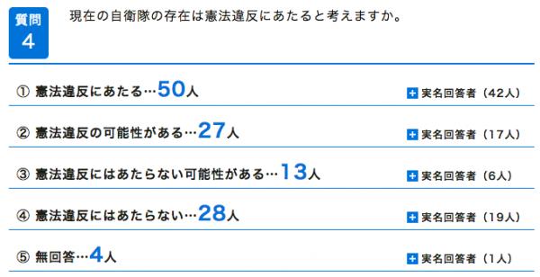 asahi_question4.png
